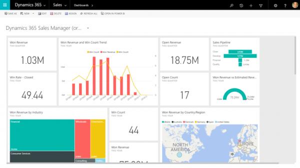 Microsoft Dynamiccs 365