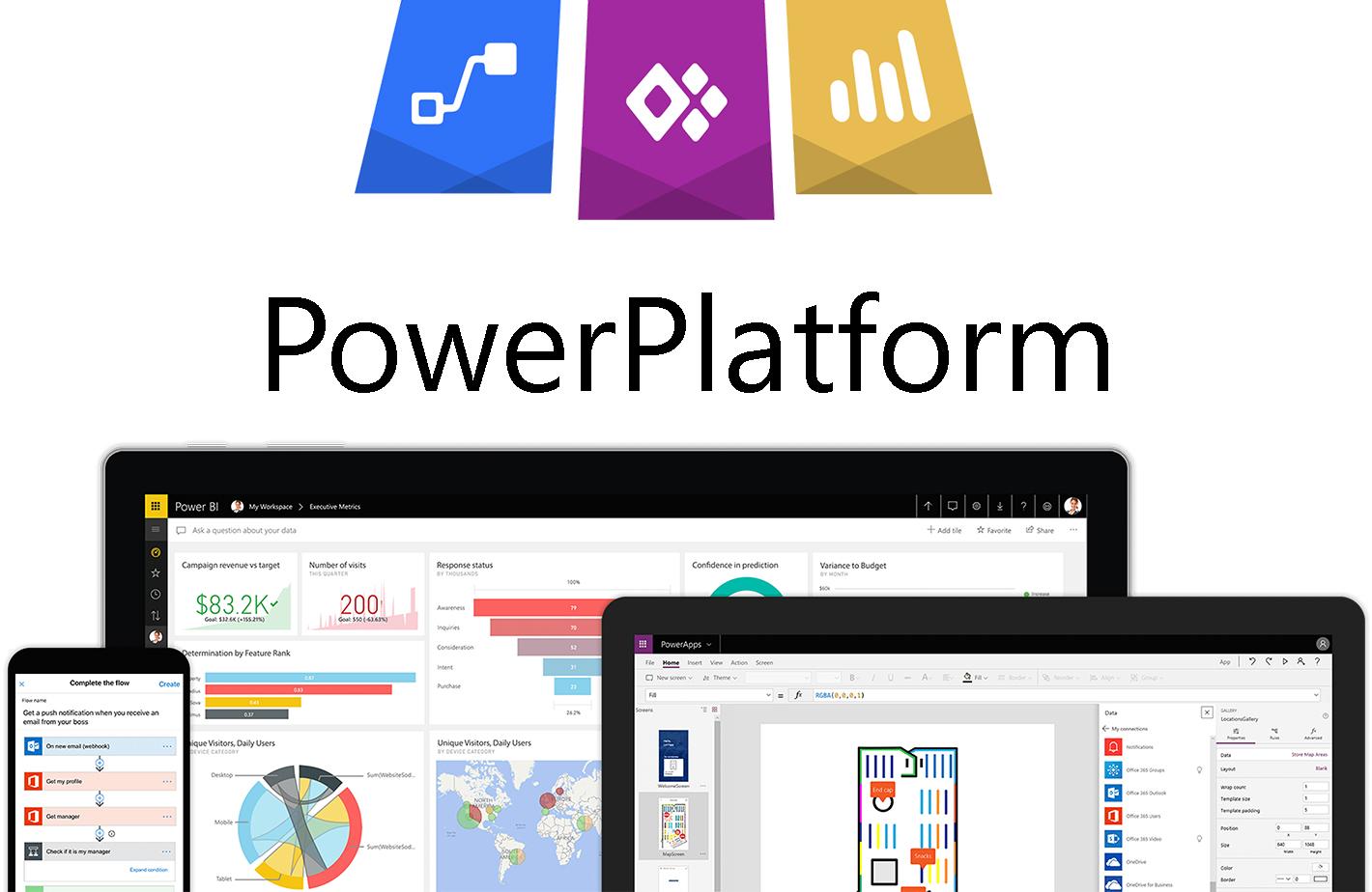 Nuevas funciones para Dynamics 365 y Power Platform